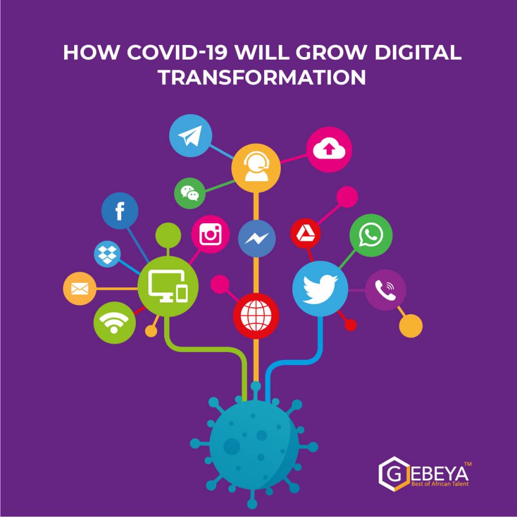 Coronavirus Connected Us: 7 Ways COVID-19 Will Accelerate Digital Transformation